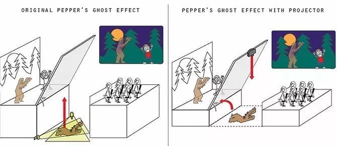 hologramme pepper