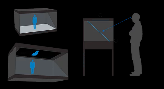fonctionnement vitrine holographique